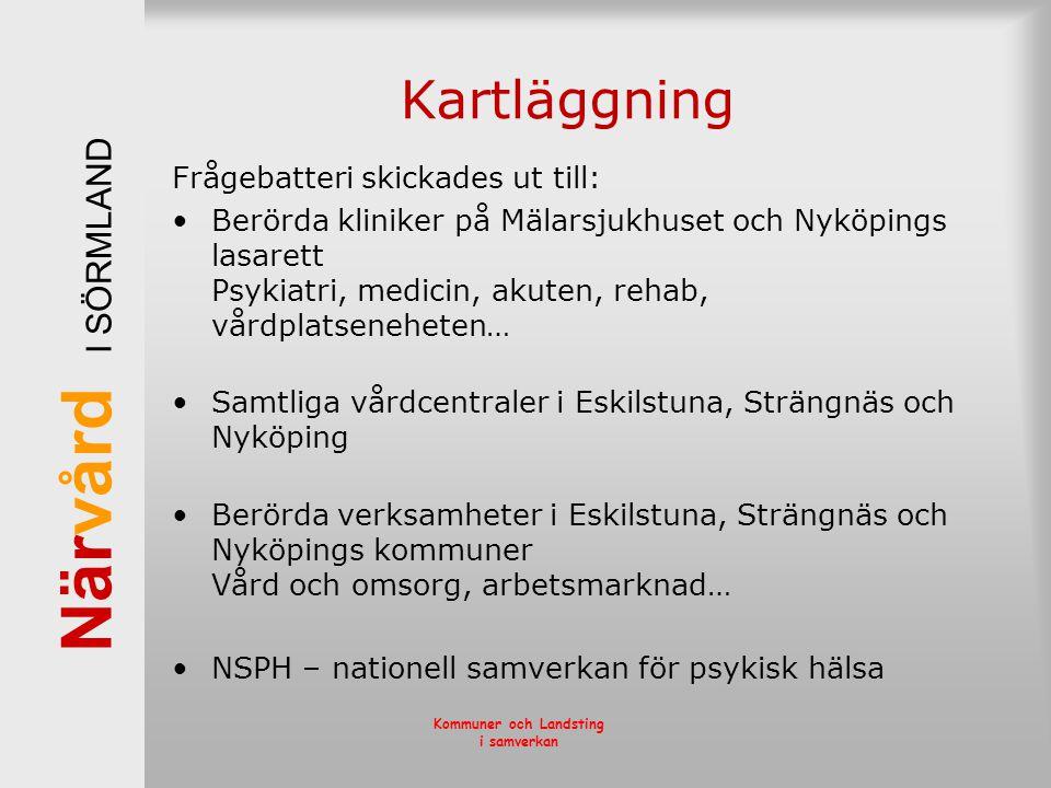 När vård I SÖRMLAND Kommuner och Landsting i samverkan Kartläggning Frågebatteri skickades ut till: •Berörda kliniker på Mälarsjukhuset och Nyköpings