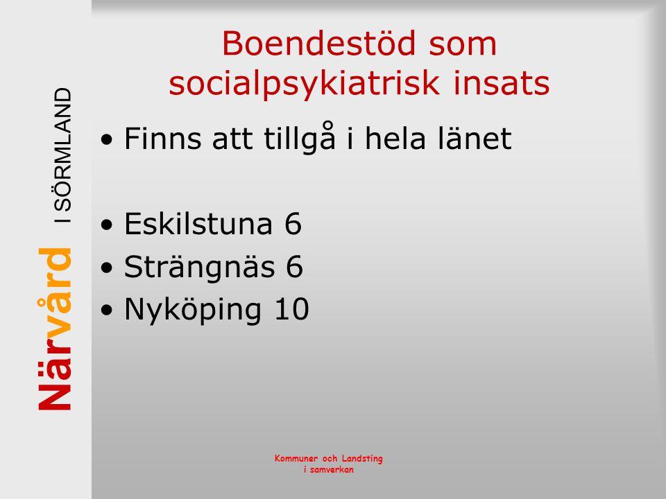 När vård I SÖRMLAND Kommuner och Landsting i samverkan Boendestöd som socialpsykiatrisk insats •Finns att tillgå i hela länet •Eskilstuna 6 •Strängnäs