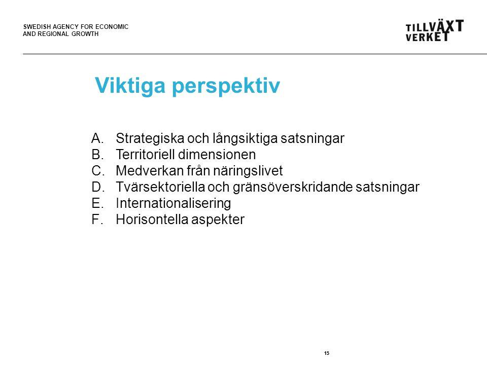 SWEDISH AGENCY FOR ECONOMIC AND REGIONAL GROWTH 15 Viktiga perspektiv A.Strategiska och långsiktiga satsningar B.Territoriell dimensionen C.Medverkan från näringslivet D.Tvärsektoriella och gränsöverskridande satsningar E.Internationalisering F.Horisontella aspekter