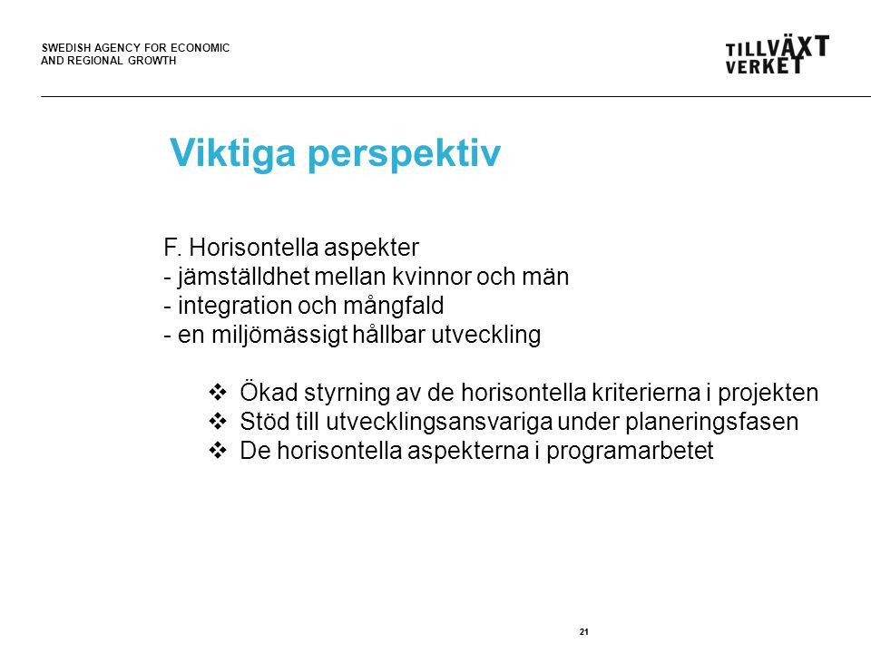 SWEDISH AGENCY FOR ECONOMIC AND REGIONAL GROWTH 21 Viktiga perspektiv F. Horisontella aspekter - jämställdhet mellan kvinnor och män - integration och