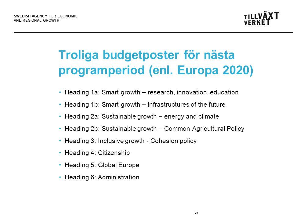 SWEDISH AGENCY FOR ECONOMIC AND REGIONAL GROWTH Troliga budgetposter för nästa programperiod (enl.
