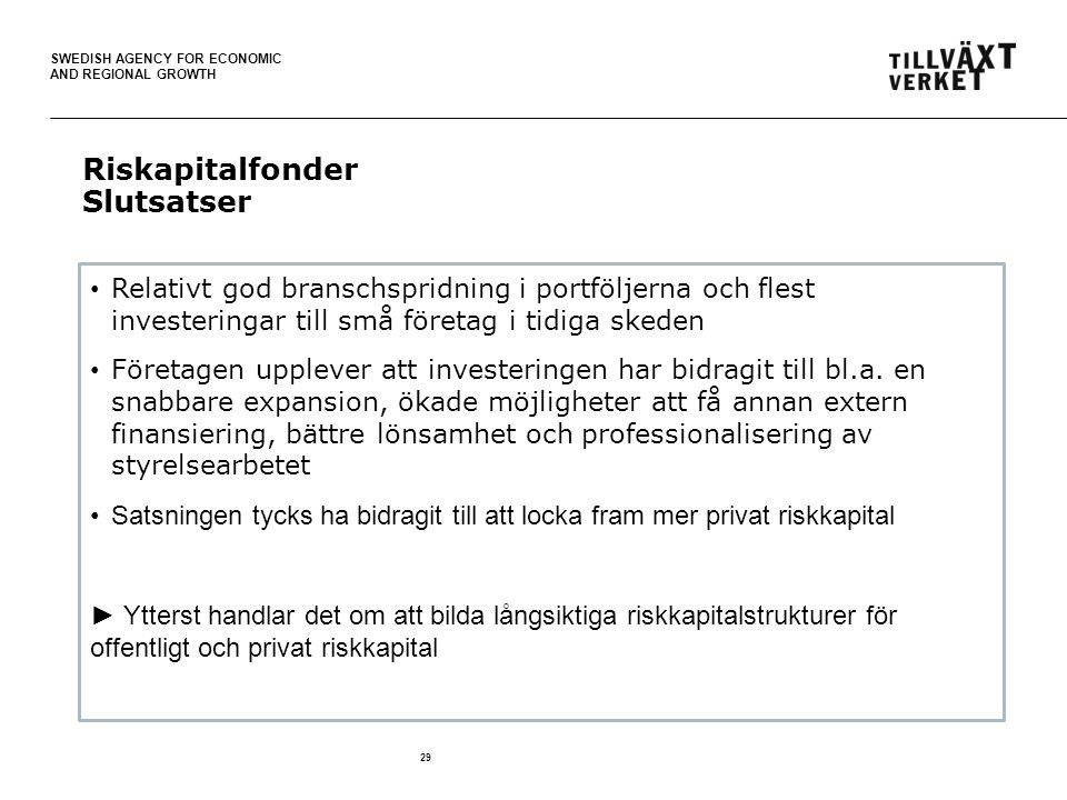 SWEDISH AGENCY FOR ECONOMIC AND REGIONAL GROWTH 29 Riskapitalfonder Slutsatser • Relativt god branschspridning i portföljerna och flest investeringar till små företag i tidiga skeden • Företagen upplever att investeringen har bidragit till bl.a.