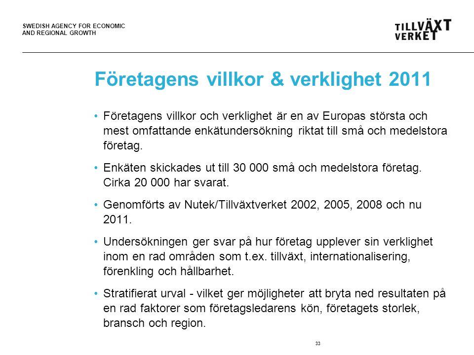 SWEDISH AGENCY FOR ECONOMIC AND REGIONAL GROWTH 33 Företagens villkor & verklighet 2011 •Företagens villkor och verklighet är en av Europas största och mest omfattande enkätundersökning riktat till små och medelstora företag.