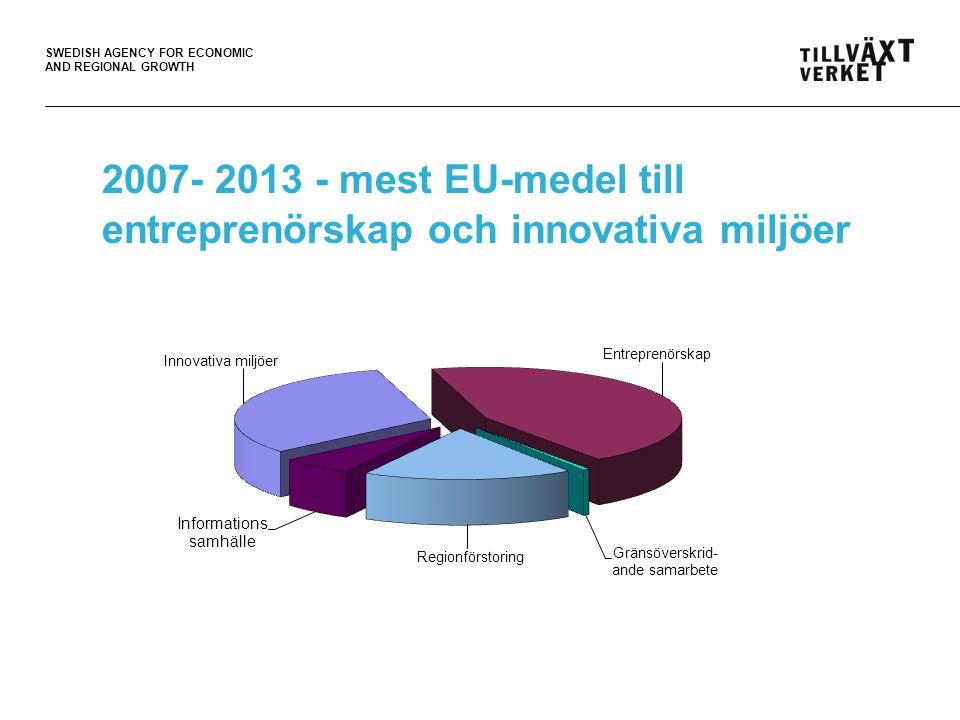 SWEDISH AGENCY FOR ECONOMIC AND REGIONAL GROWTH Vad har uppnåtts med EUs medel för strukturomvandling 2007- 2010
