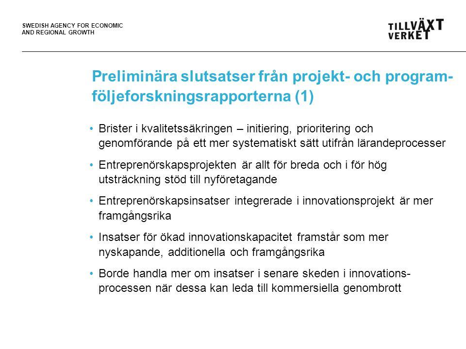 SWEDISH AGENCY FOR ECONOMIC AND REGIONAL GROWTH Preliminära slutsatser från projekt- och program- följeforskningsrapporterna (1) •Brister i kvalitetssäkringen – initiering, prioritering och genomförande på ett mer systematiskt sätt utifrån lärandeprocesser •Entreprenörskapsprojekten är allt för breda och i för hög utsträckning stöd till nyföretagande •Entreprenörskapsinsatser integrerade i innovationsprojekt är mer framgångsrika •Insatser för ökad innovationskapacitet framstår som mer nyskapande, additionella och framgångsrika •Borde handla mer om insatser i senare skeden i innovations- processen när dessa kan leda till kommersiella genombrott