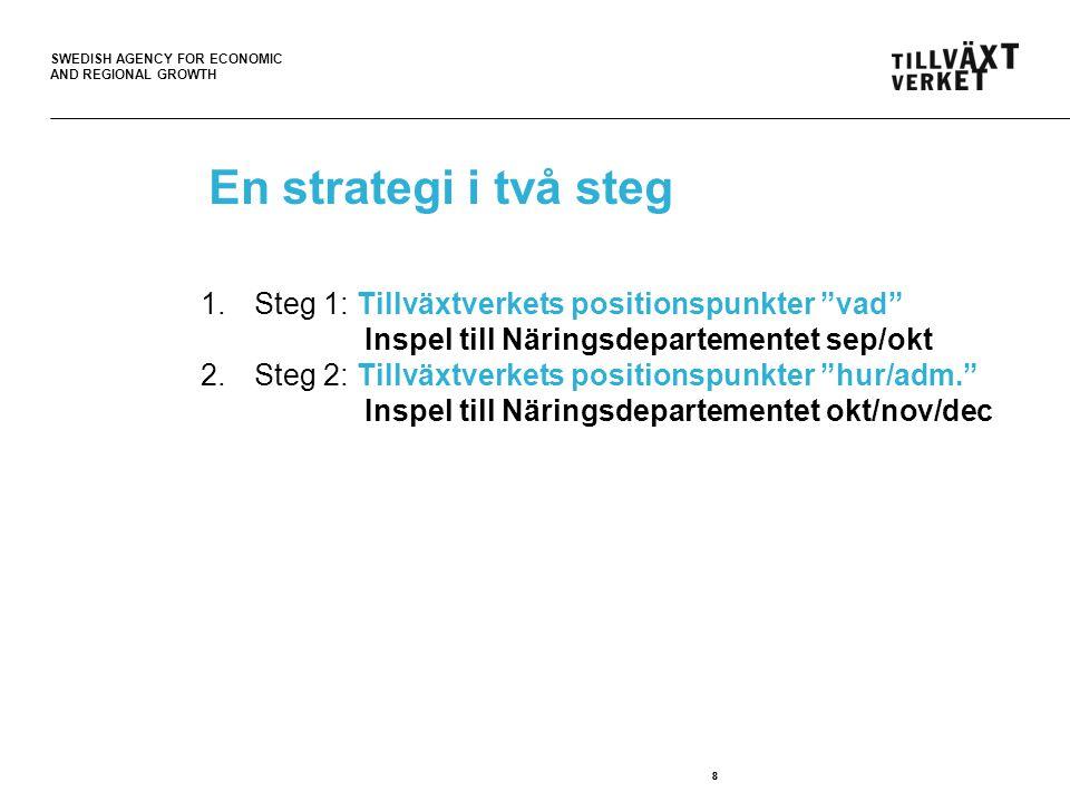 SWEDISH AGENCY FOR ECONOMIC AND REGIONAL GROWTH 19 Viktiga perspektiv D.