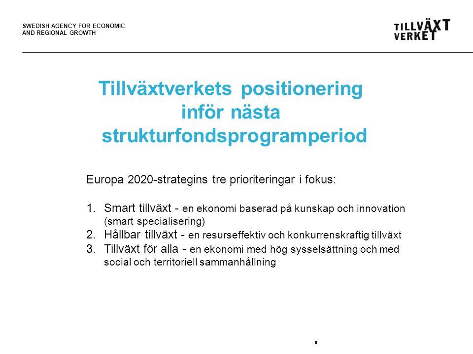 SWEDISH AGENCY FOR ECONOMIC AND REGIONAL GROWTH 999 Tillväxtverkets positionering inför nästa strukturfondsprogramperiod Europa 2020-strategins tre prioriteringar i fokus: 1.Smart tillväxt - en ekonomi baserad på kunskap och innovation (smart specialisering) 2.Hållbar tillväxt - en resurseffektiv och konkurrenskraftig tillväxt 3.Tillväxt för alla - en ekonomi med hög sysselsättning och med social och territoriell sammanhållning
