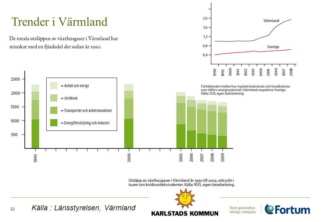 Trender i Värmland 22 Källa : Länsstyrelsen, Värmland