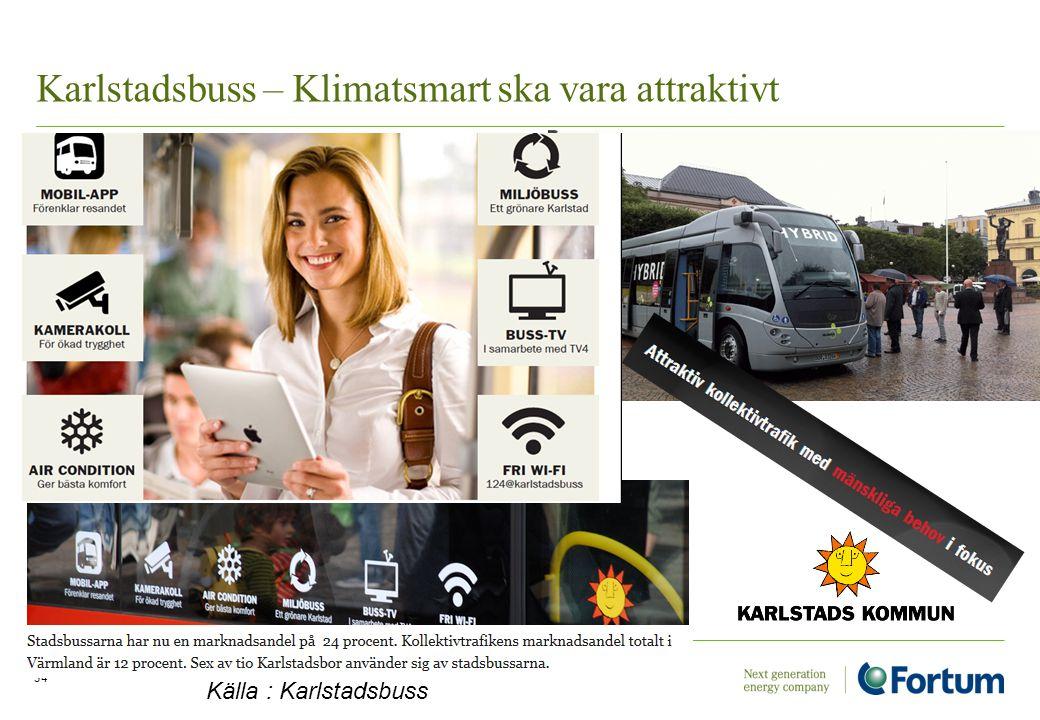 Electricity Solutions and Distribution /34 Karlstadsbuss – Klimatsmart ska vara attraktivt Källa : Karlstadsbuss
