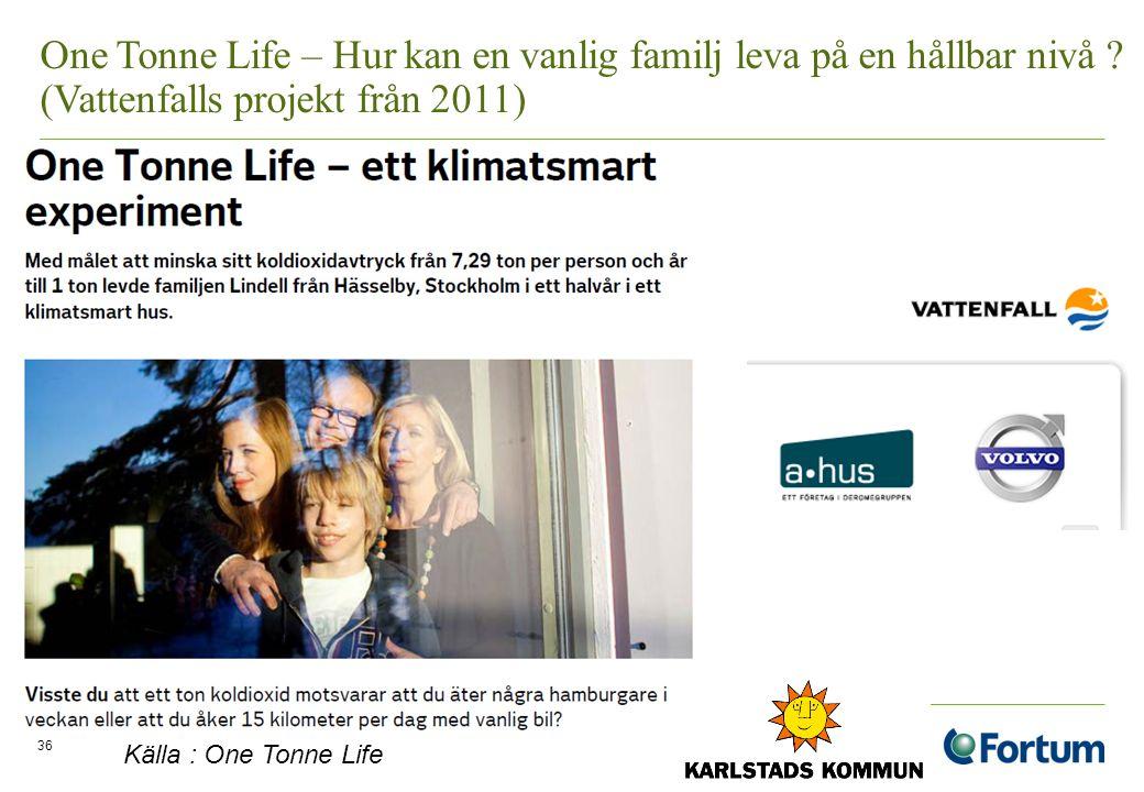 One Tonne Life – Hur kan en vanlig familj leva på en hållbar nivå ? (Vattenfalls projekt från 2011) 36 Källa : One Tonne Life