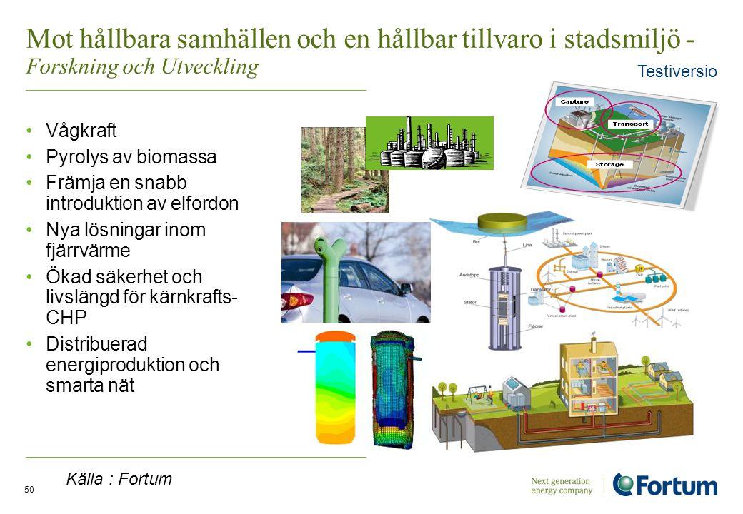 Testiversio Mot hållbara samhällen och en hållbar tillvaro i stadsmiljö - Forskning och Utveckling •Vågkraft •Pyrolys av biomassa •Främja en snabb int