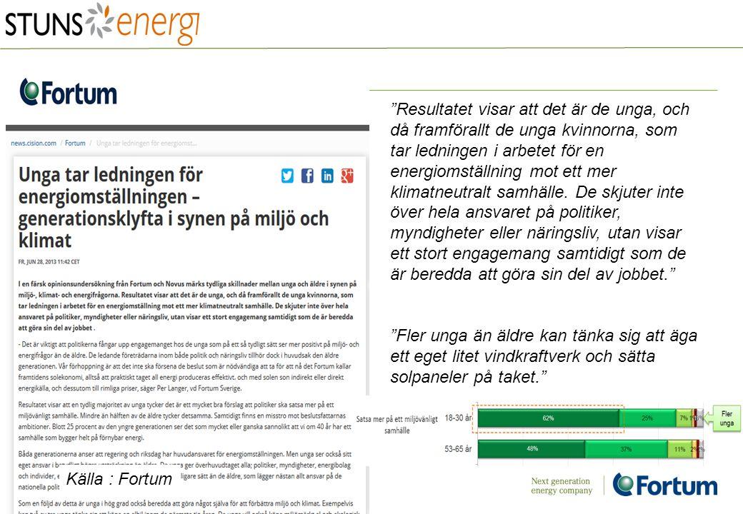 """""""Resultatet visar att det är de unga, och då framförallt de unga kvinnorna, som tar ledningen i arbetet för en energiomställning mot ett mer klimatneu"""