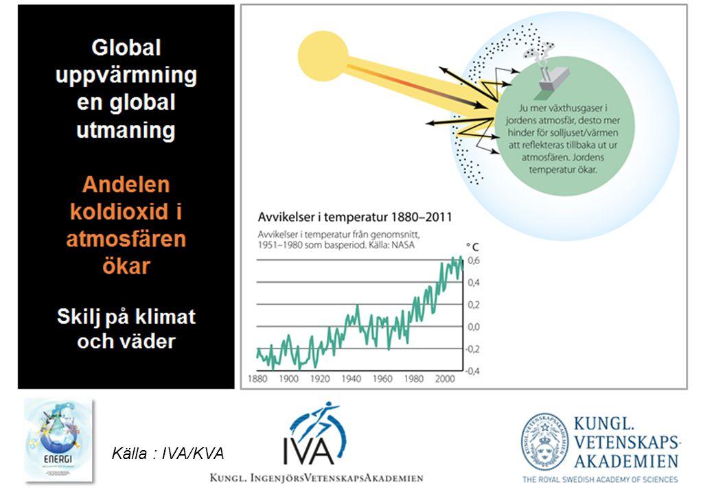 IPCC (FN's klimatpanel) 2013 – scenarios till 2100 9 IPCC = Intergovermental Panel on Climate Change RCP = Representive Concentration Pathways Källa : SMHI / IPCC, 2013