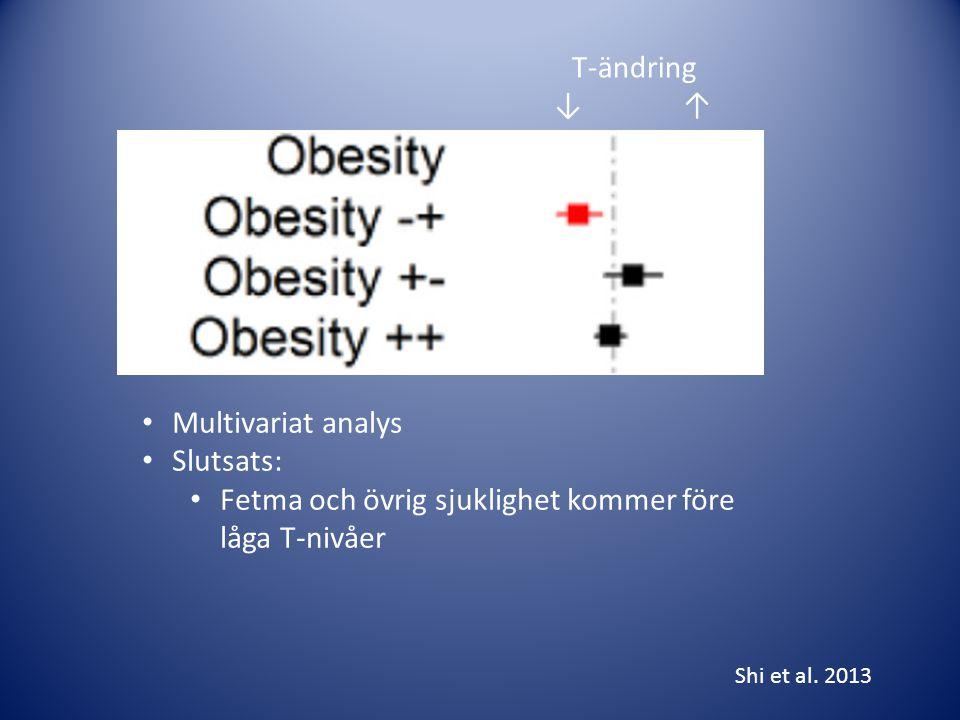 Shi et al. 2013 • Multivariat analys • Slutsats: • Fetma och övrig sjuklighet kommer före låga T-nivåer T-ändring ↓ ↑