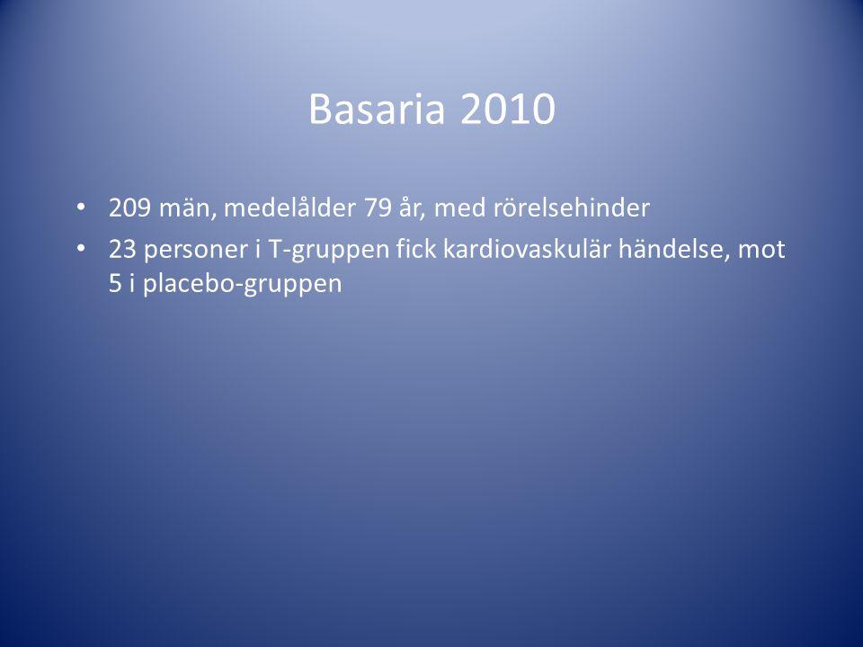 Basaria 2010 • 209 män, medelålder 79 år, med rörelsehinder • 23 personer i T-gruppen fick kardiovaskulär händelse, mot 5 i placebo-gruppen