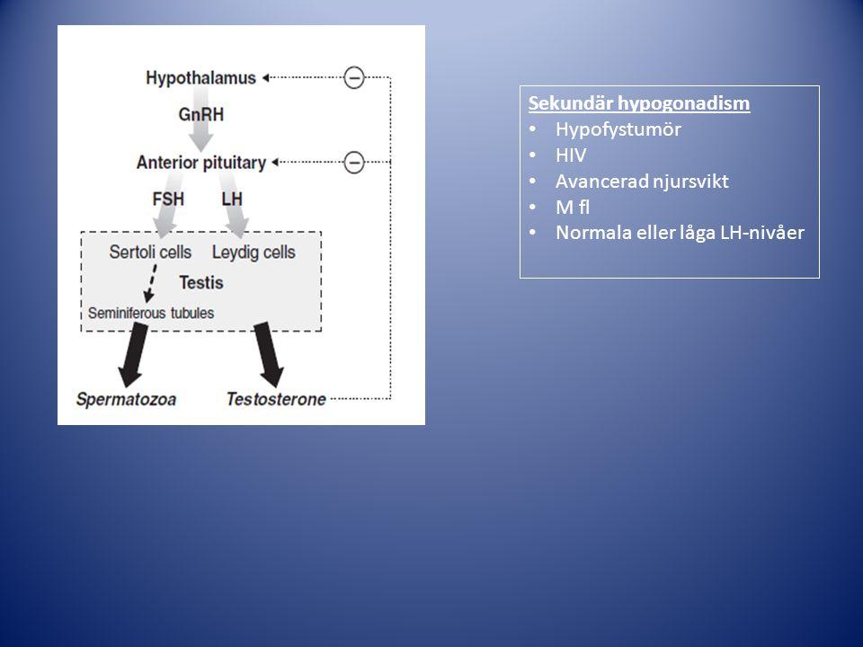Sekundär hypogonadism • Hypofystumör • HIV • Avancerad njursvikt • M fl • Normala eller låga LH-nivåer • Late onset hypogonadism