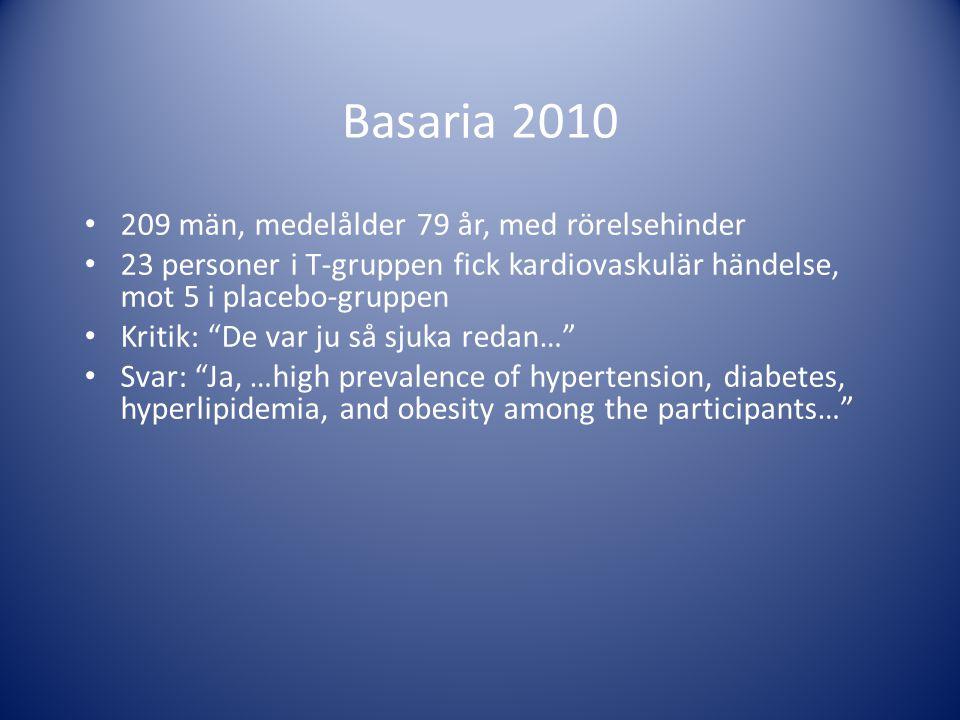 Basaria 2010 • 209 män, medelålder 79 år, med rörelsehinder • 23 personer i T-gruppen fick kardiovaskulär händelse, mot 5 i placebo-gruppen • Kritik:
