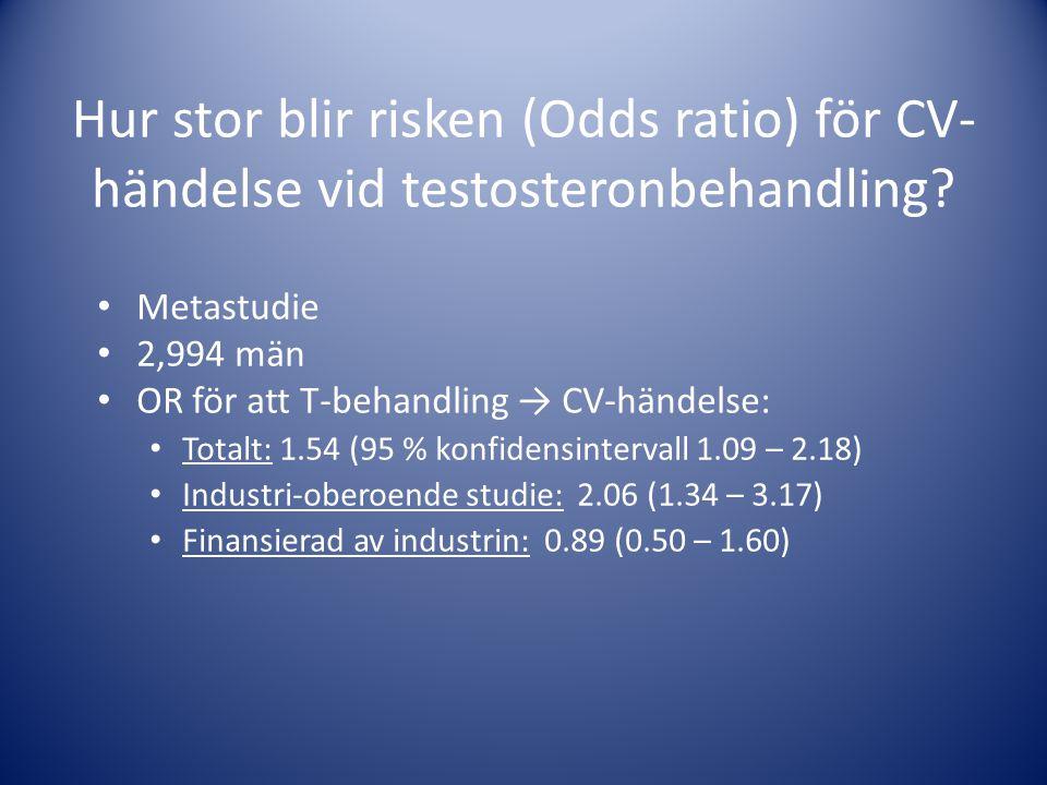 Hur stor blir risken (Odds ratio) för CV- händelse vid testosteronbehandling? • Metastudie • 2,994 män • OR för att T-behandling → CV-händelse: • Tota