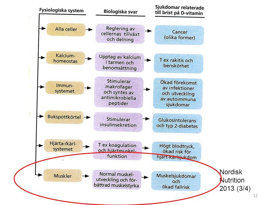Nordisk Nutrition 2013 (3/4) 12