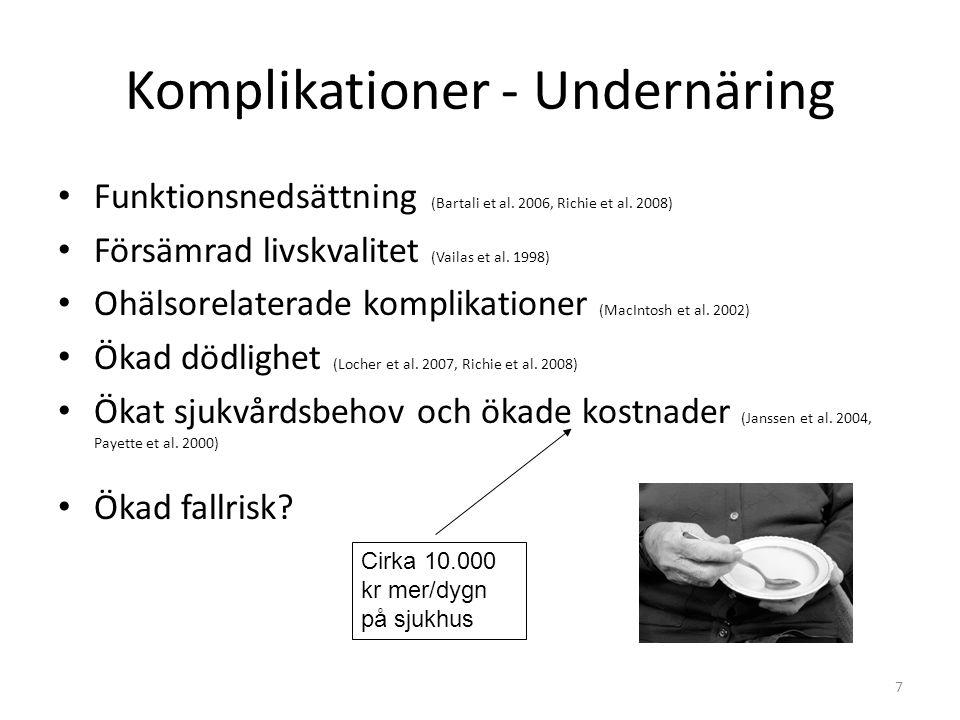 Komplikationer - Undernäring • Funktionsnedsättning (Bartali et al.