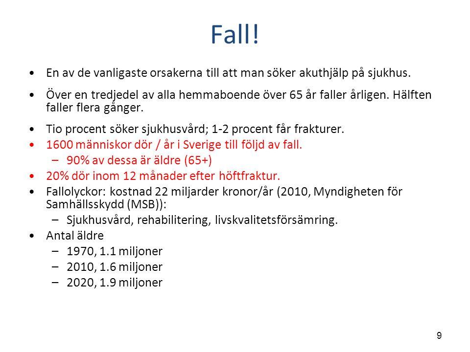 9 Fall.•En av de vanligaste orsakerna till att man söker akuthjälp på sjukhus.