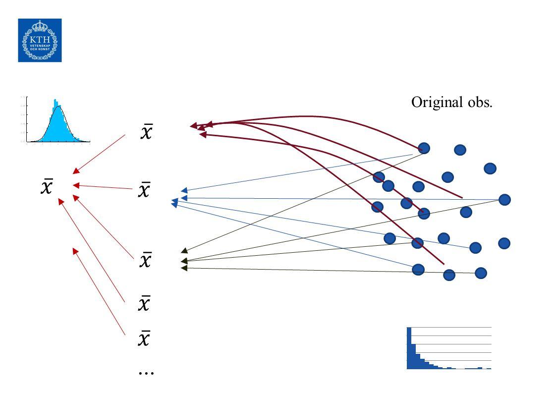 Bör man använda [parametriska] statistiska tester på bibliometrisk statistik.