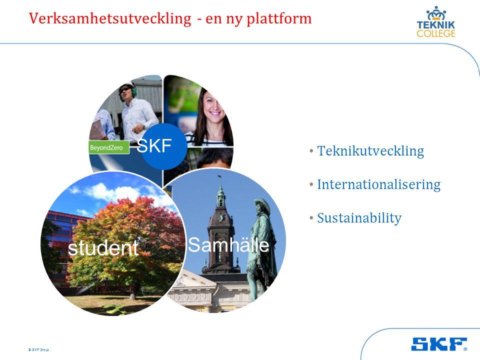 © SKF Group Samhälle student SKF Verksamhetsutveckling - en ny plattform • Teknikutveckling • Internationalisering • Sustainability