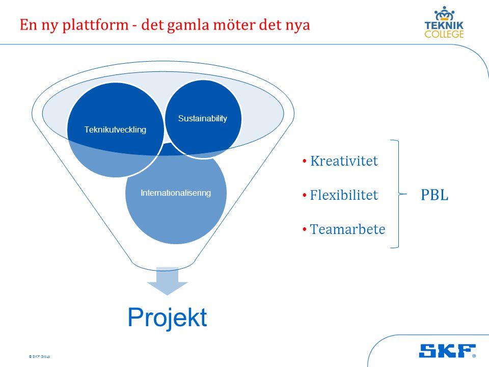 © SKF Group En ny plattform - det gamla möter det nya Projekt Internationalisering Teknikutveckling Sustainability • Kreativitet • Flexibilitet • Team