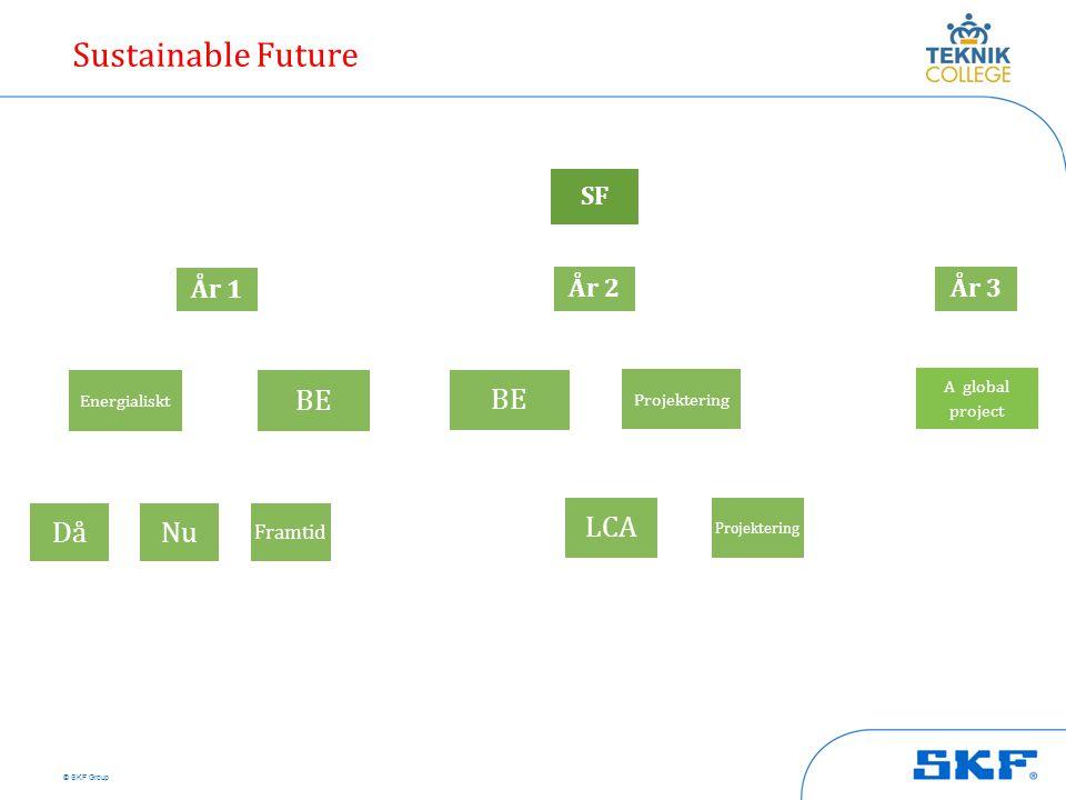 © SKF Group Sustainable Future SF År 1 Energialiskt Nu Framtid Då BE År 2 BE Projektering LCA Projektering År 3 A global project