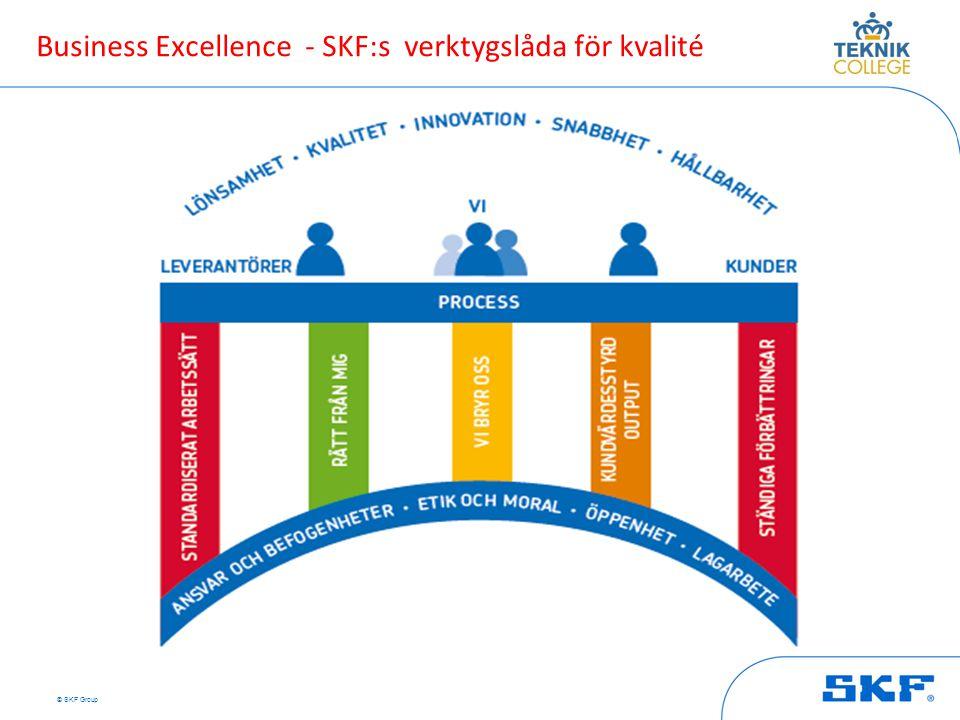 © SKF Group Business Excellence - SKF:s verktygslåda för kvalité
