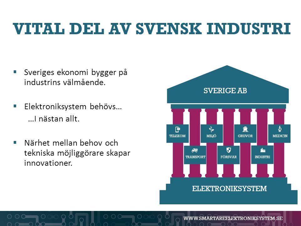 WWW.SMARTAREELEKTRONIKSYSTEM.SE VITAL DEL AV SVENSK INDUSTRI  Sveriges ekonomi bygger på industrins välmående.  Elektroniksystem behövs… …I nästan a