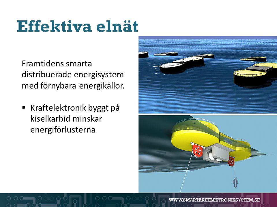 WWW.SMARTAREELEKTRONIKSYSTEM.SE Effektiva elnät Framtidens smarta distribuerade energisystem med förnybara energikällor.  Kraftelektronik byggt på ki