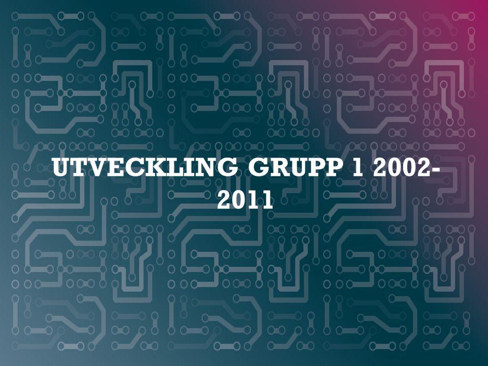 WWW.SMARTAREELEKTRONIKSYSTEM.SE UTVECKLING GRUPP 1 2002- 2011