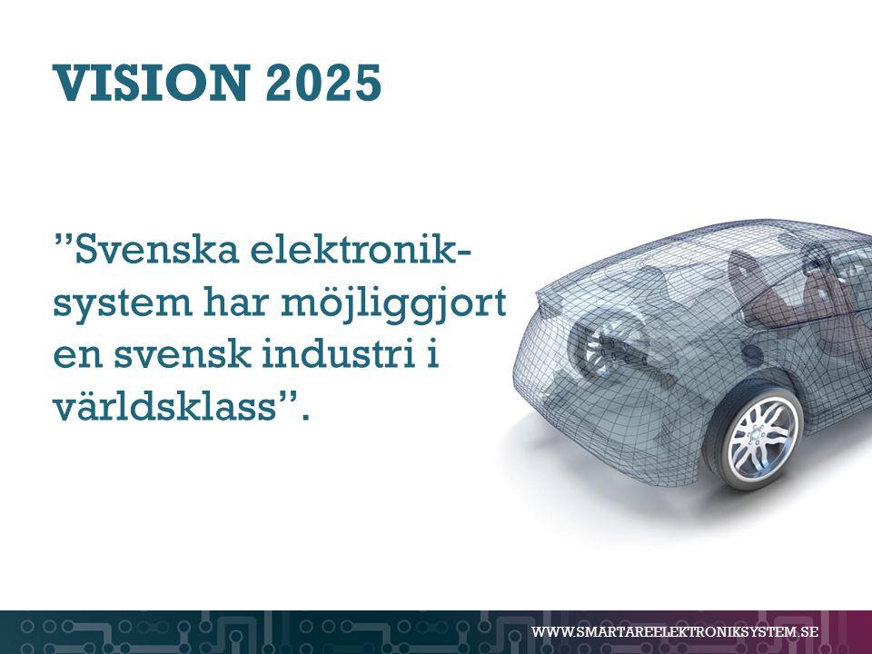 """WWW.SMARTAREELEKTRONIKSYSTEM.SE VISION 2025 """"Svenska elektronik- system har möjliggjort en svensk industri i världsklass""""."""