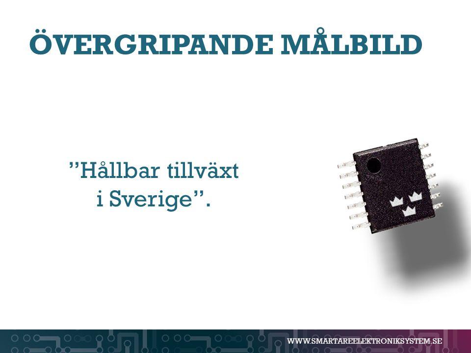 """WWW.SMARTAREELEKTRONIKSYSTEM.SE ÖVERGRIPANDE MÅLBILD """"Hållbar tillväxt i Sverige""""."""