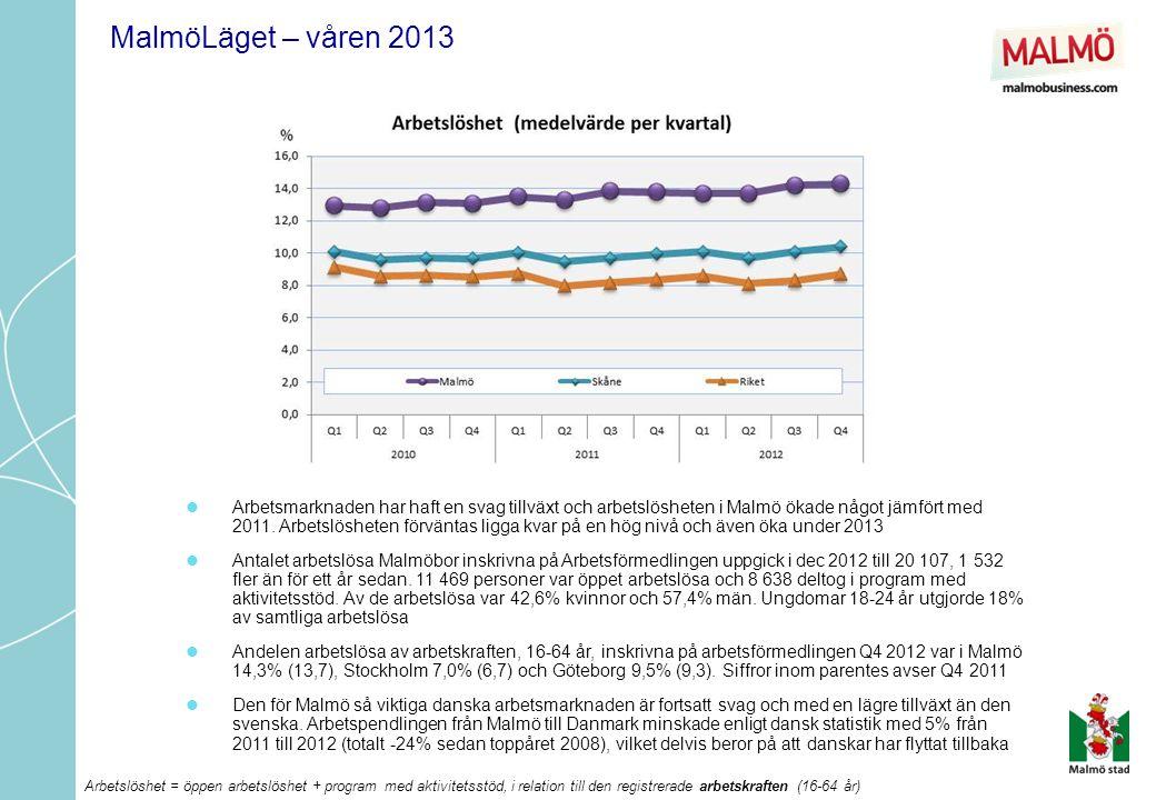  Efter finanskrisen ökade antalet nyanmälda platser igen under år 2010 och 2011.
