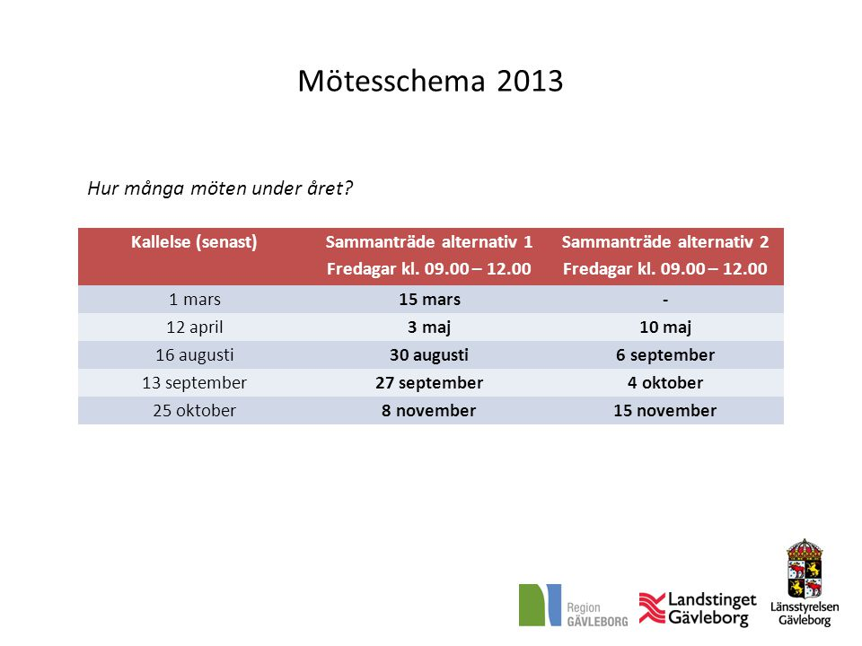 Mötesschema 2013 Kallelse (senast) Sammanträde alternativ 1 Fredagar kl. 09.00 – 12.00 Sammanträde alternativ 2 Fredagar kl. 09.00 – 12.00 1 mars15 ma