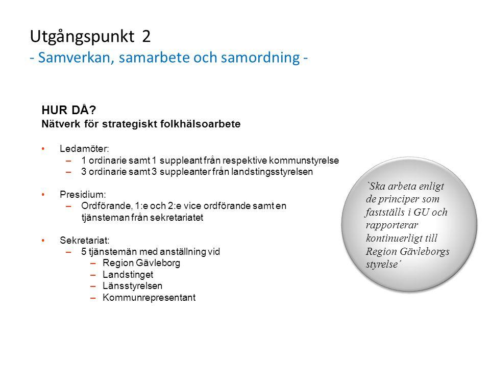 Utgångspunkt 3: - Ledning och styrning - HUR DÅ.