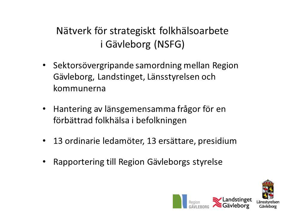 Nätverk för strategiskt folkhälsoarbete i Gävleborg (NSFG) • Sektorsövergripande samordning mellan Region Gävleborg, Landstinget, Länsstyrelsen och ko