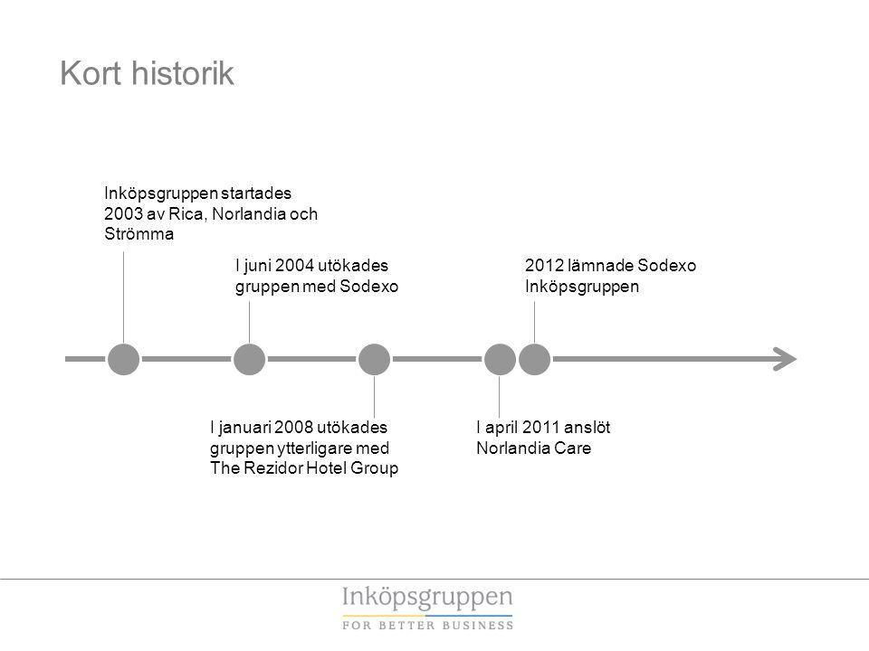 Kort historik Inköpsgruppen startades 2003 av Rica, Norlandia och Strömma I juni 2004 utökades gruppen med Sodexo I januari 2008 utökades gruppen ytterligare med The Rezidor Hotel Group I april 2011 anslöt Norlandia Care 2012 lämnade Sodexo Inköpsgruppen