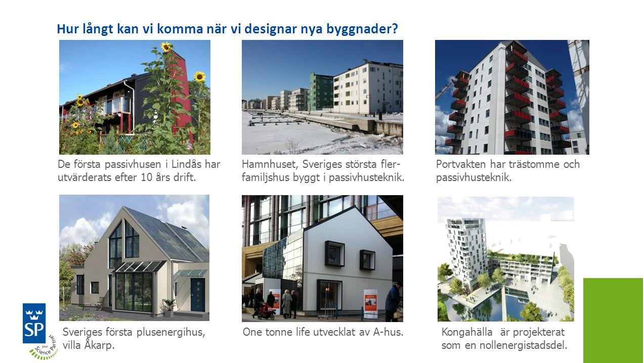 Hur långt kan vi komma när vi designar nya byggnader? Kongahälla är projekterat som en nollenergistadsdel. One tonne life utvecklat av A-hus. Portvakt