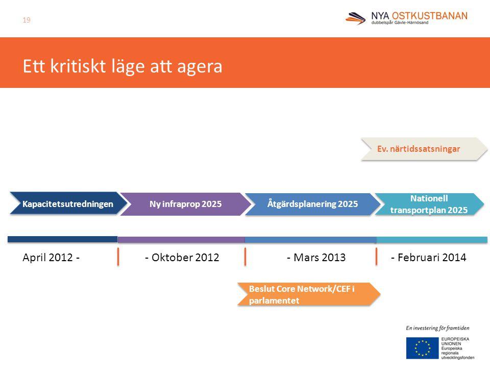 19 - Oktober 2012- Mars 2013- Februari 2014 Remisstid Utvärderingstid Beslut Core Network/CEF i parlamentet ä Ny infraprop 2025 Åtgärdsplanering 2025 sxhsfghs Nationell transportplan 2025 Ett kritiskt läge att agera Kapacitetsutredningen April 2012 - Ev.