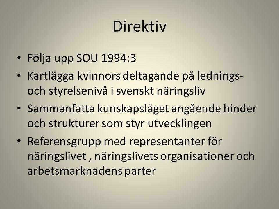 Direktiv • Följa upp SOU 1994:3 • Kartlägga kvinnors deltagande på lednings- och styrelsenivå i svenskt näringsliv • Sammanfatta kunskapsläget angående hinder och strukturer som styr utvecklingen • Referensgrupp med representanter för näringslivet, näringslivets organisationer och arbetsmarknadens parter
