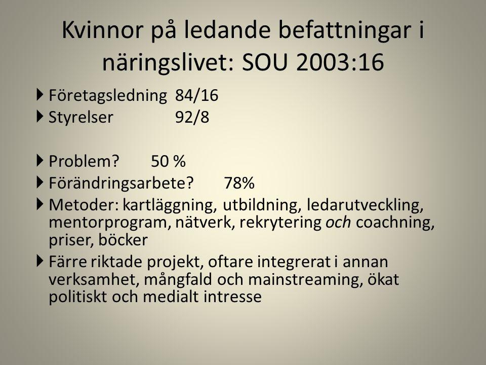 Kvinnor på ledande befattningar i näringslivet: SOU 2003:16  Företagsledning84/16  Styrelser92/8  Problem?50 %  Förändringsarbete?78%  Metoder: kartläggning, utbildning, ledarutveckling, mentorprogram, nätverk, rekrytering och coachning, priser, böcker  Färre riktade projekt, oftare integrerat i annan verksamhet, mångfald och mainstreaming, ökat politiskt och medialt intresse