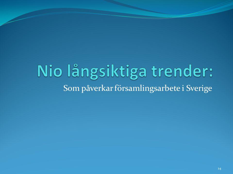 Som påverkar församlingsarbete i Sverige 14