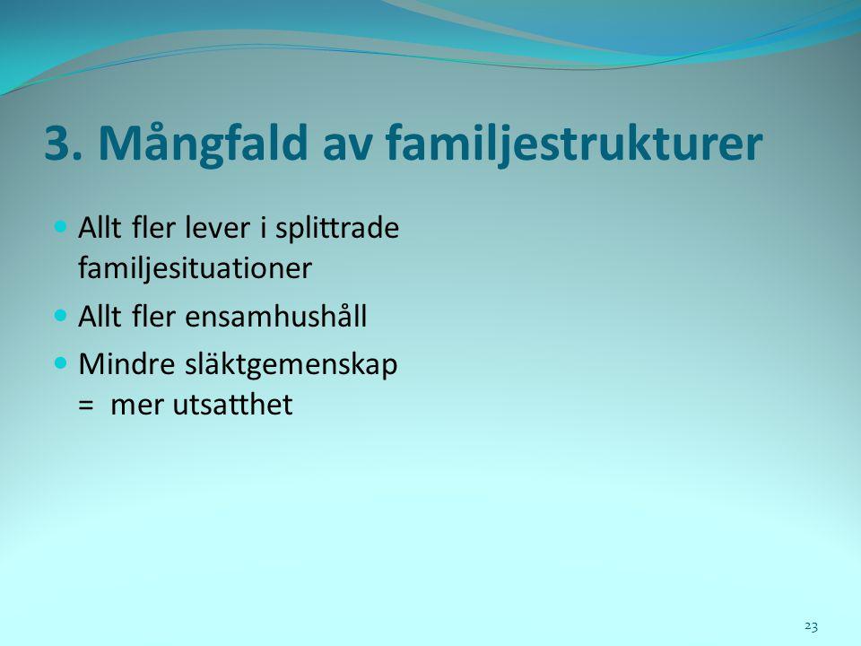 3. Mångfald av familjestrukturer  Allt fler lever i splittrade familjesituationer  Allt fler ensamhushåll  Mindre släktgemenskap = mer utsatthet 23