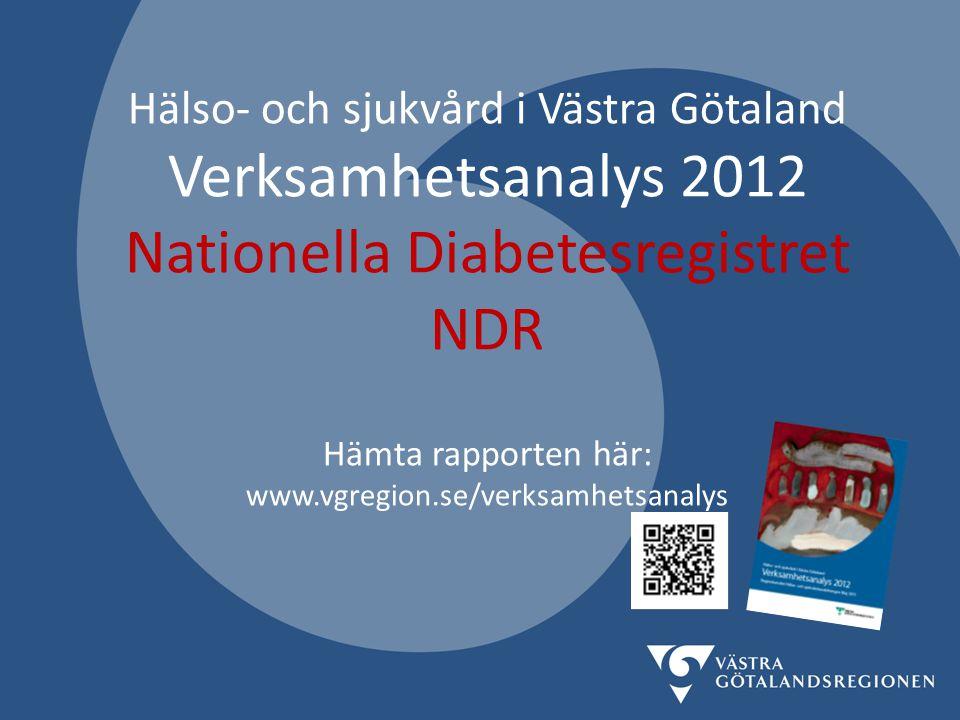 Figur H-22.Täckningsgrad i det nationella diabetesregistret 2012.