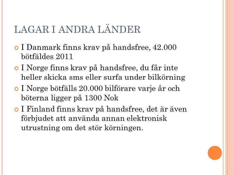 LAGAR I ANDRA LÄNDER I Danmark finns krav på handsfree, 42.000 bötfäldes 2011 I Norge finns krav på handsfree, du får inte heller skicka sms eller sur