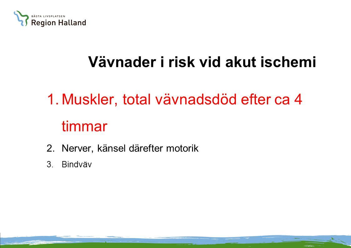 Vävnader i risk vid akut ischemi 1.Muskler, total vävnadsdöd efter ca 4 timmar 2.Nerver, känsel därefter motorik 3.Bindväv