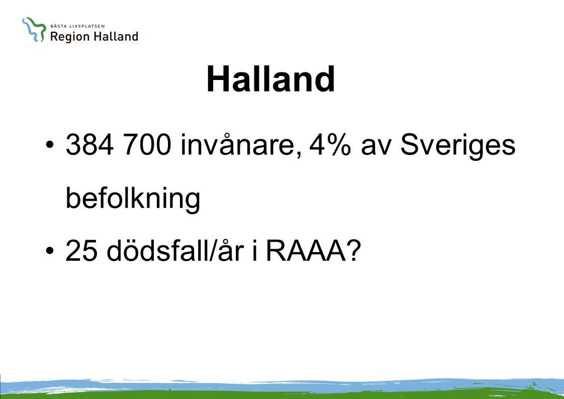 Halland •384 700 invånare, 4% av Sveriges befolkning •25 dödsfall/år i RAAA?